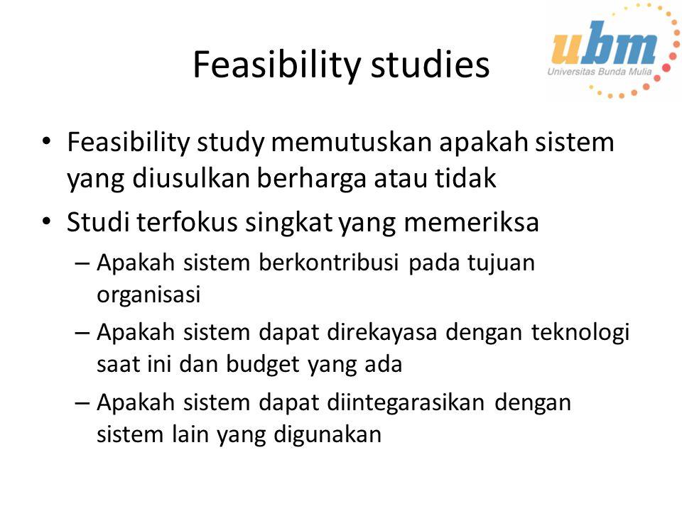 Penerapan Feasibility study Berdasarkan penilaian informasi (apa yang diperlukan), pengumpulan informasi dan penulisan laporan Pertanyaan untuk orang-orang pada organisasi – Bagaimana jika sistem tidak diimplementasikan.