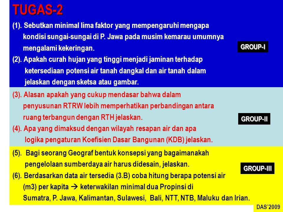 TUGAS-2 (1). Sebutkan minimal lima faktor yang mempengaruhi mengapa kondisi sungai-sungai di P. Jawa pada musim kemarau umumnya mengalami kekeringan.