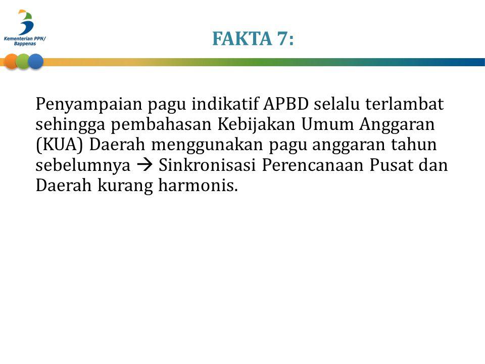 FAKTA 7: Penyampaian pagu indikatif APBD selalu terlambat sehingga pembahasan Kebijakan Umum Anggaran (KUA) Daerah menggunakan pagu anggaran tahun seb