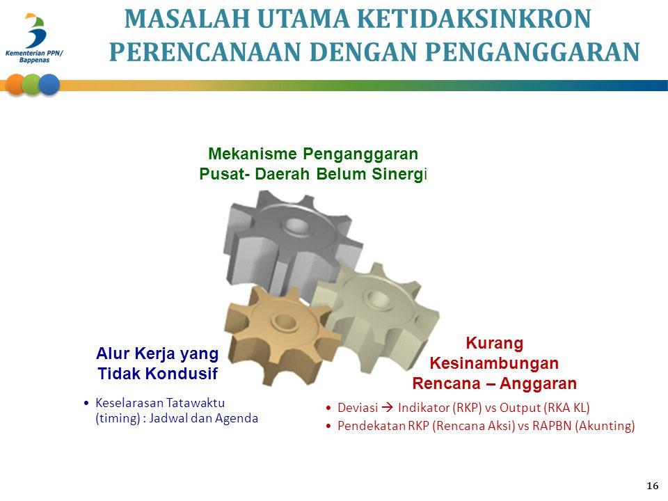 16 Alur Kerja yang Tidak Kondusif Kurang Kesinambungan Rencana – Anggaran Mekanisme Penganggaran Pusat- Daerah Belum Sinergi Deviasi  Indikator (RKP)