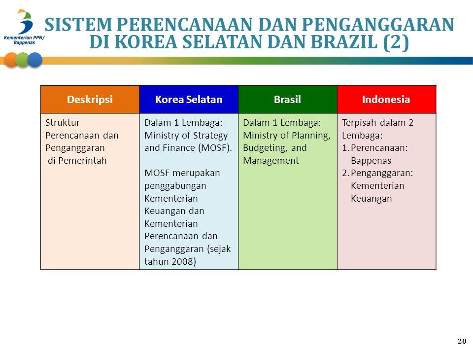 DeskripsiKorea SelatanBrasilIndonesia Struktur Perencanaan dan Penganggaran di Pemerintah Dalam 1 Lembaga: Ministry of Strategy and Finance (MOSF). MO