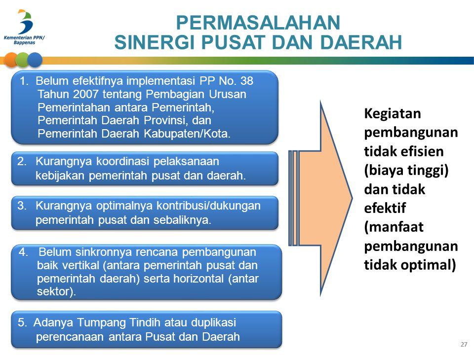 PERMASALAHAN SINERGI PUSAT DAN DAERAH 27 1. Belum efektifnya implementasi PP No. 38 Tahun 2007 tentang Pembagian Urusan Pemerintahan antara Pemerintah