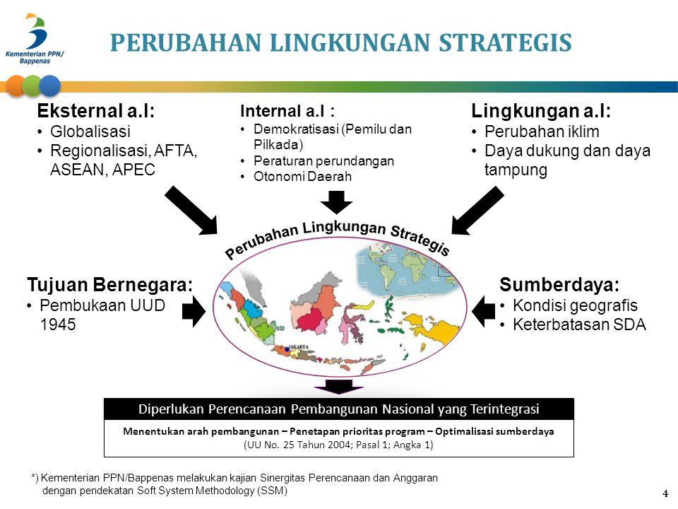 4 *) Kementerian PPN/Bappenas melakukan kajian Sinergitas Perencanaan dan Anggaran dengan pendekatan Soft System Methodology (SSM) PERUBAHAN LINGKUNGA