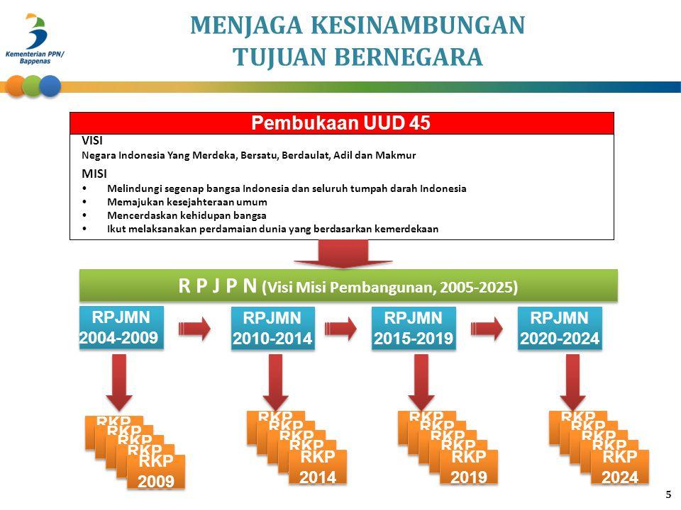 16 Alur Kerja yang Tidak Kondusif Kurang Kesinambungan Rencana – Anggaran Mekanisme Penganggaran Pusat- Daerah Belum Sinergi Deviasi  Indikator (RKP) vs Output (RKA KL) Pendekatan RKP (Rencana Aksi) vs RAPBN (Akunting) Keselarasan Tatawaktu (timing) : Jadwal dan Agenda MASALAH UTAMA KETIDAKSINKRON PERENCANAAN DENGAN PENGANGGARAN