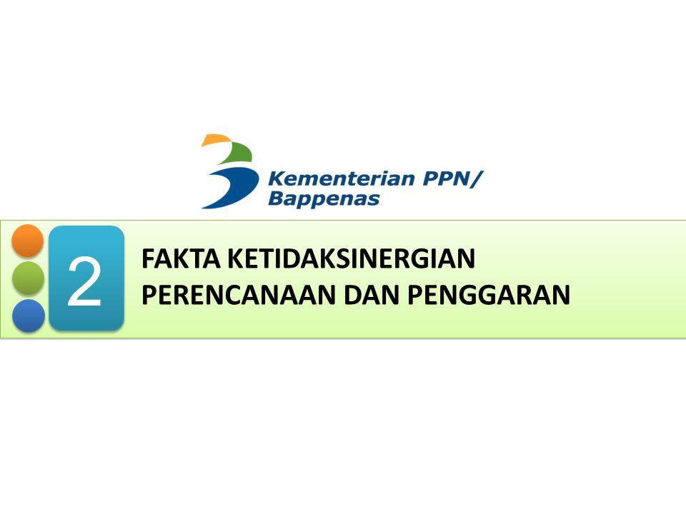 FAKTA 1: Dalam periode 1992-1997 dengan pertumbuhan Belanja Modal 7,6%; dapat mendorong pertumbuhan ekonomi hingga 7,8%.