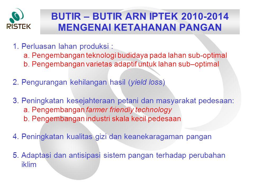 BUTIR – BUTIR ARN IPTEK 2010-2014 MENGENAI KETAHANAN PANGAN 1.
