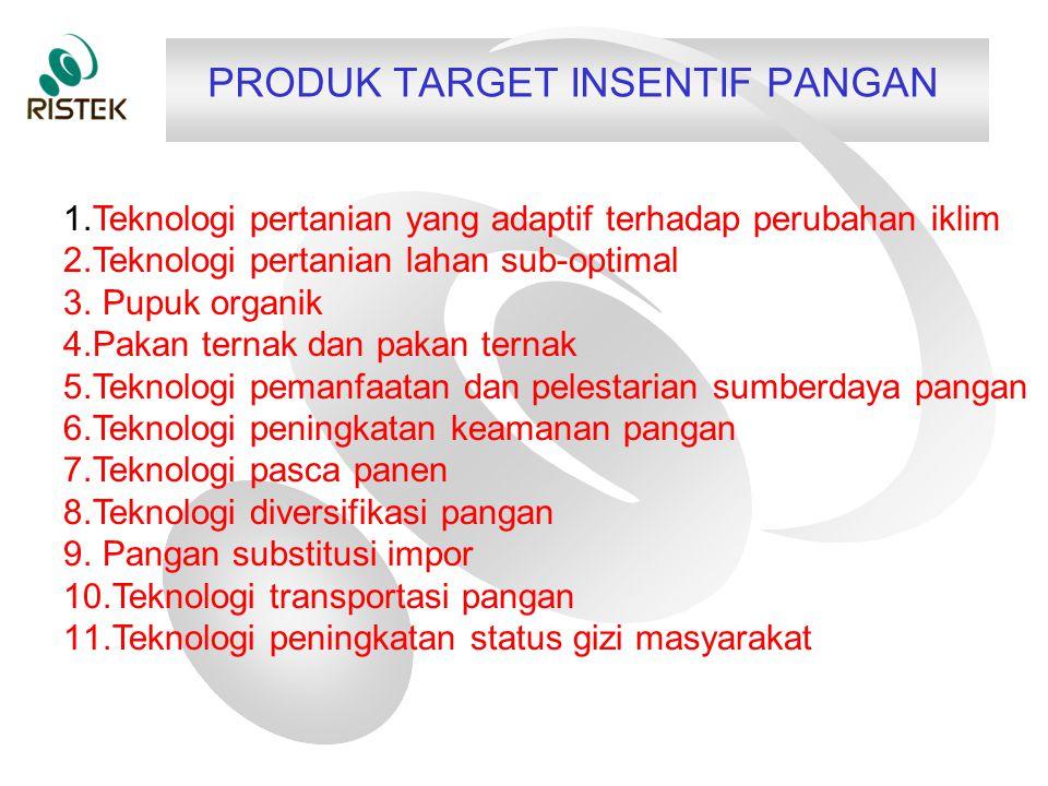 PRODUK TARGET INSENTIF PANGAN 1.Teknologi pertanian yang adaptif terhadap perubahan iklim 2.