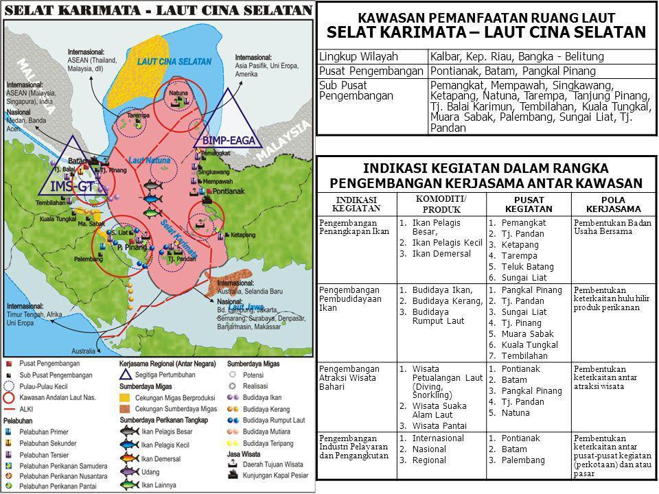 KAWASAN PEMANFAATAN RUANG LAUT SELAT KARIMATA – LAUT CINA SELATAN Lingkup WilayahKalbar, Kep. Riau, Bangka - Belitung Pusat PengembanganPontianak, Bat