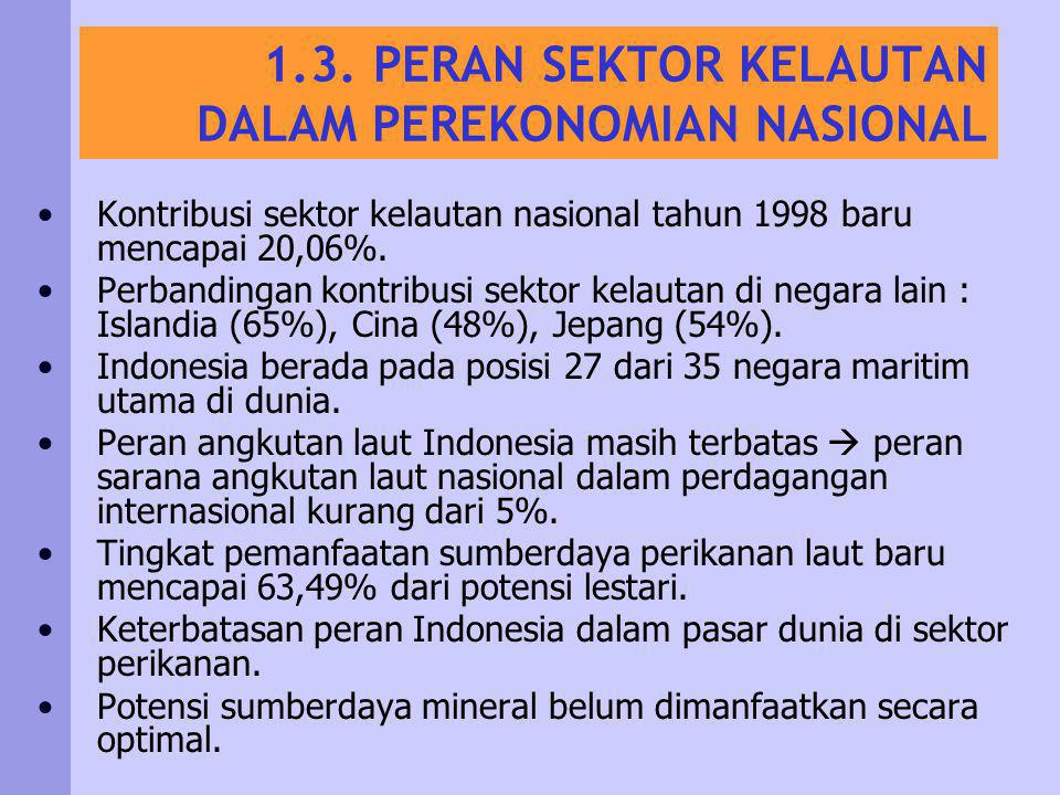 1.3. PERAN SEKTOR KELAUTAN DALAM PEREKONOMIAN NASIONAL Kontribusi sektor kelautan nasional tahun 1998 baru mencapai 20,06%. Perbandingan kontribusi se