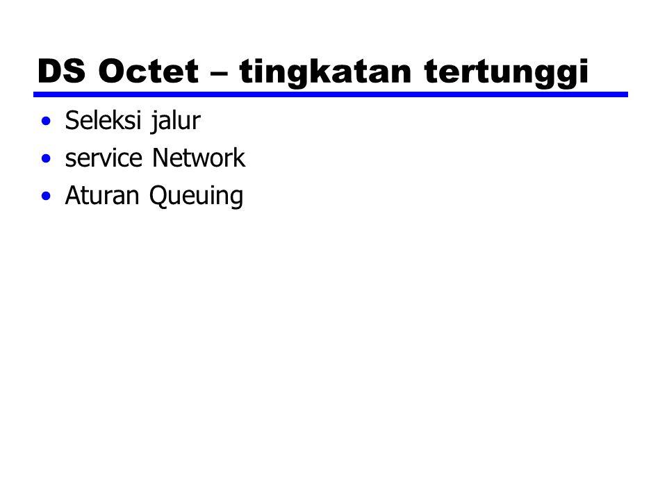 DS Octet – tingkatan tertunggi Seleksi jalur service Network Aturan Queuing