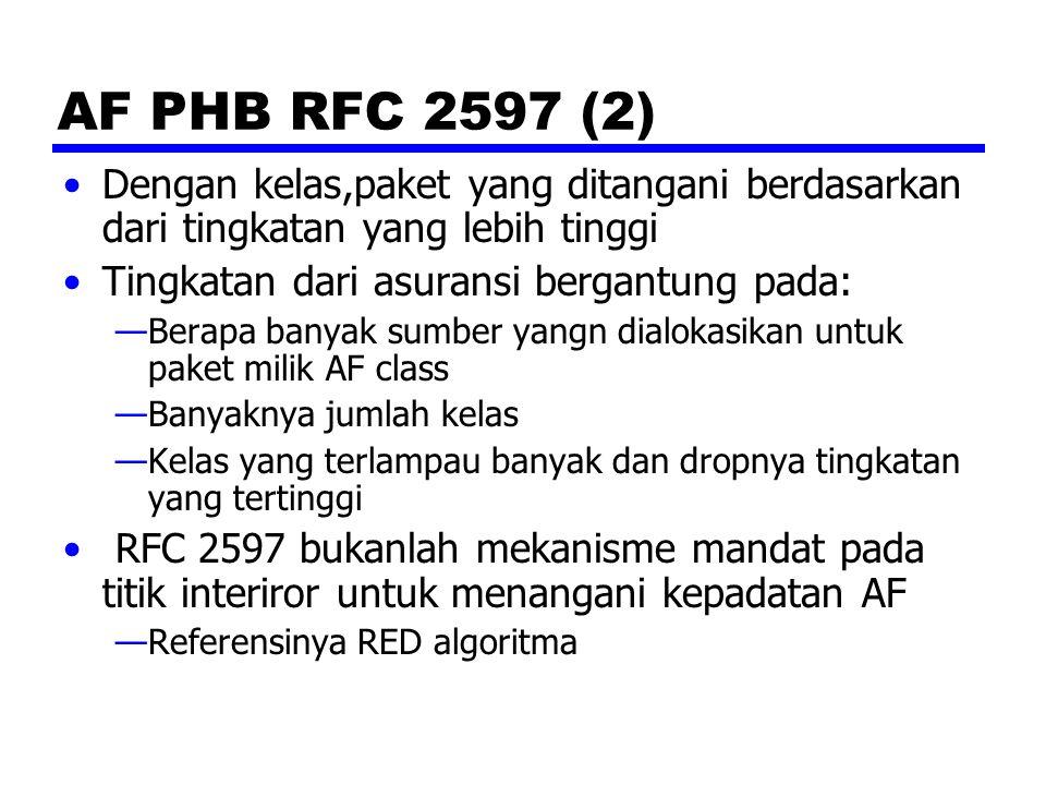 AF PHB RFC 2597 (2) Dengan kelas,paket yang ditangani berdasarkan dari tingkatan yang lebih tinggi Tingkatan dari asuransi bergantung pada: —Berapa banyak sumber yangn dialokasikan untuk paket milik AF class —Banyaknya jumlah kelas —Kelas yang terlampau banyak dan dropnya tingkatan yang tertinggi RFC 2597 bukanlah mekanisme mandat pada titik interiror untuk menangani kepadatan AF —Referensinya RED algoritma