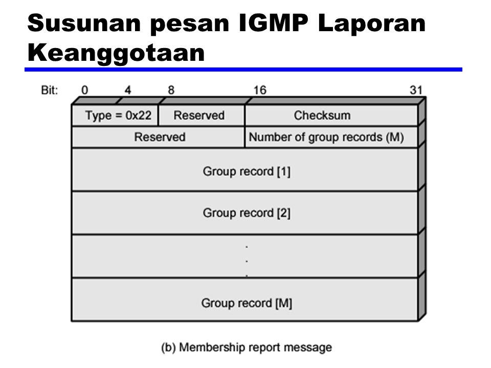 Susunan pesan IGMP Laporan Keanggotaan