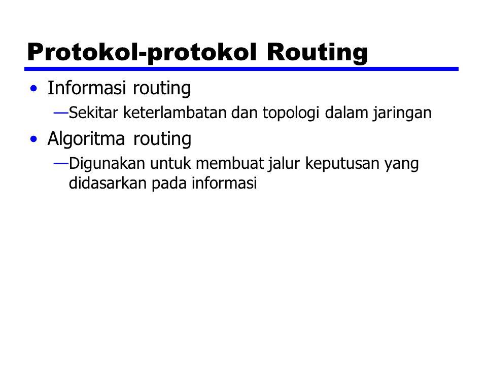 Protokol-protokol Routing Informasi routing —Sekitar keterlambatan dan topologi dalam jaringan Algoritma routing —Digunakan untuk membuat jalur keputusan yang didasarkan pada informasi