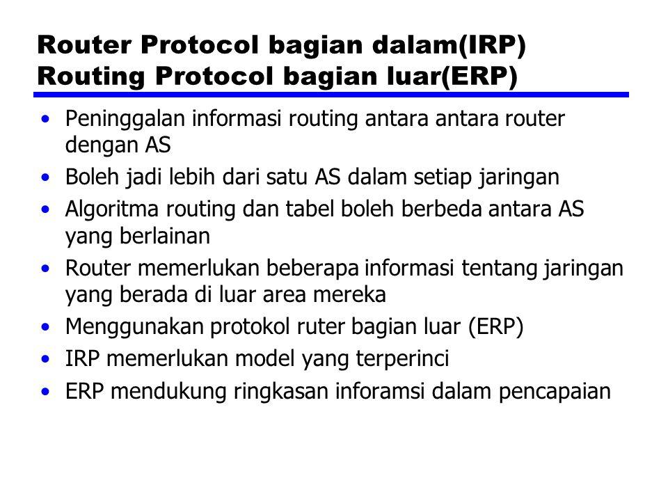 Router Protocol bagian dalam(IRP) Routing Protocol bagian luar(ERP) Peninggalan informasi routing antara antara router dengan AS Boleh jadi lebih dari satu AS dalam setiap jaringan Algoritma routing dan tabel boleh berbeda antara AS yang berlainan Router memerlukan beberapa informasi tentang jaringan yang berada di luar area mereka Menggunakan protokol ruter bagian luar (ERP) IRP memerlukan model yang terperinci ERP mendukung ringkasan inforamsi dalam pencapaian