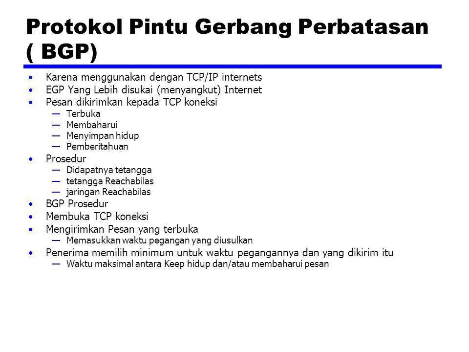 Protokol Pintu Gerbang Perbatasan ( BGP) Karena menggunakan dengan TCP/IP internets EGP Yang Lebih disukai (menyangkut) Internet Pesan dikirimkan kepada TCP koneksi —Terbuka —Membaharui —Menyimpan hidup —Pemberitahuan Prosedur —Didapatnya tetangga —tetangga Reachabilas —jaringan Reachabilas BGP Prosedur Membuka TCP koneksi Mengirimkan Pesan yang terbuka —Memasukkan waktu pegangan yang diusulkan Penerima memilih minimum untuk waktu pegangannya dan yang dikirim itu —Waktu maksimal antara Keep hidup dan/atau membaharui pesan