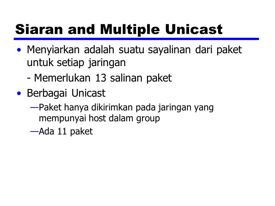Siaran and Multiple Unicast Menyiarkan adalah suatu sayalinan dari paket untuk setiap jaringan - Memerlukan 13 salinan paket Berbagai Unicast —Paket hanya dikirimkan pada jaringan yang mempunyai host dalam group —Ada 11 paket
