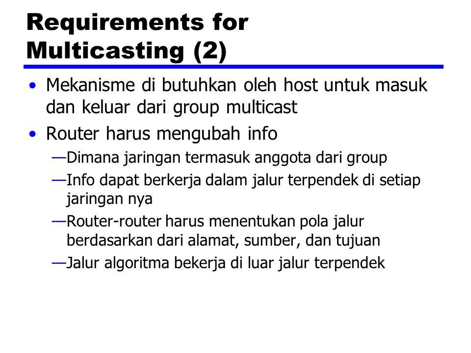 Requirements for Multicasting (2) Mekanisme di butuhkan oleh host untuk masuk dan keluar dari group multicast Router harus mengubah info —Dimana jaringan termasuk anggota dari group —Info dapat berkerja dalam jalur terpendek di setiap jaringan nya —Router-router harus menentukan pola jalur berdasarkan dari alamat, sumber, dan tujuan —Jalur algoritma bekerja di luar jalur terpendek
