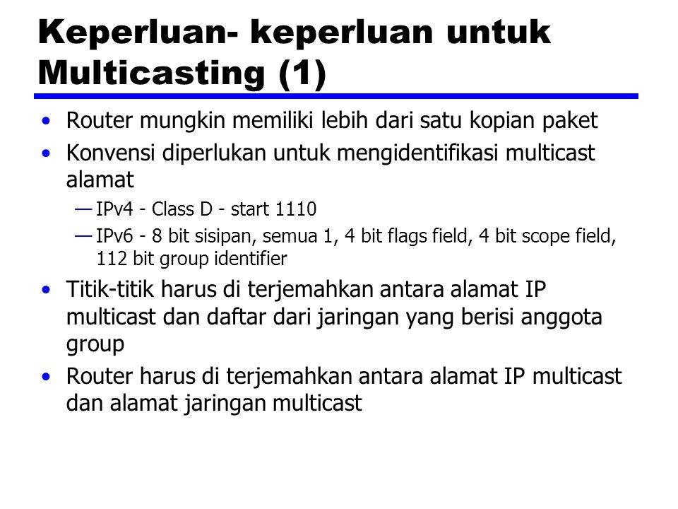Keperluan- keperluan untuk Multicasting (1) Router mungkin memiliki lebih dari satu kopian paket Konvensi diperlukan untuk mengidentifikasi multicast alamat —IPv4 - Class D - start 1110 —IPv6 - 8 bit sisipan, semua 1, 4 bit flags field, 4 bit scope field, 112 bit group identifier Titik-titik harus di terjemahkan antara alamat IP multicast dan daftar dari jaringan yang berisi anggota group Router harus di terjemahkan antara alamat IP multicast dan alamat jaringan multicast