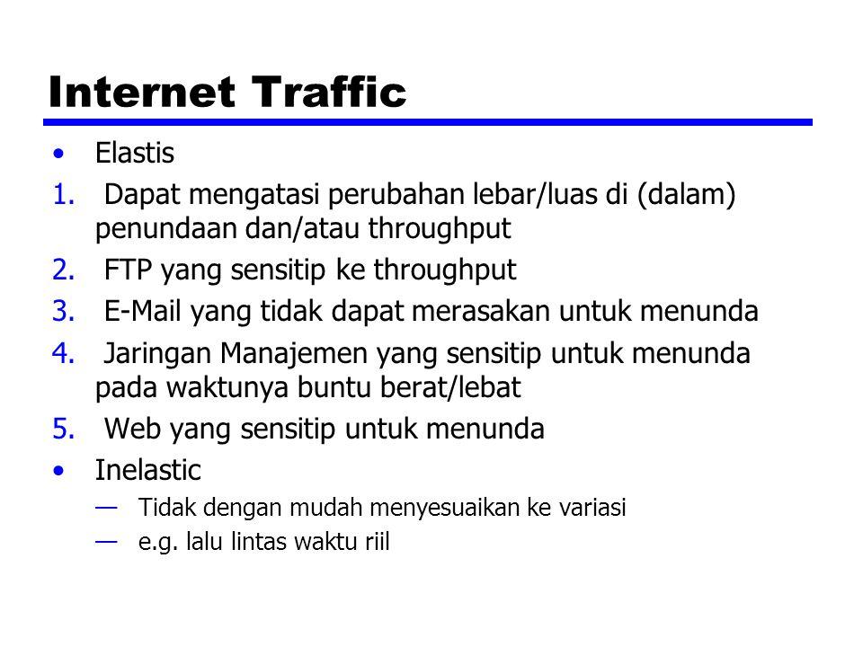 Internet Traffic Elastis 1.