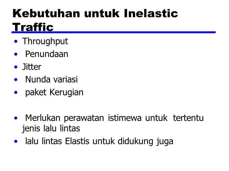 Kebutuhan untuk Inelastic Traffic Throughput Penundaan Jitter Nunda variasi paket Kerugian Merlukan perawatan istimewa untuk tertentu jenis lalu lintas lalu lintas Elastis untuk didukung juga