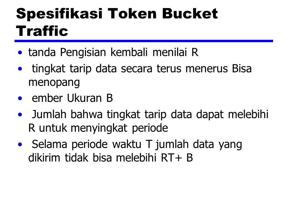 Spesifikasi Token Bucket Traffic tanda Pengisian kembali menilai R tingkat tarip data secara terus menerus Bisa menopang ember Ukuran B Jumlah bahwa tingkat tarip data dapat melebihi R untuk menyingkat periode Selama periode waktu T jumlah data yang dikirim tidak bisa melebihi RT+ B