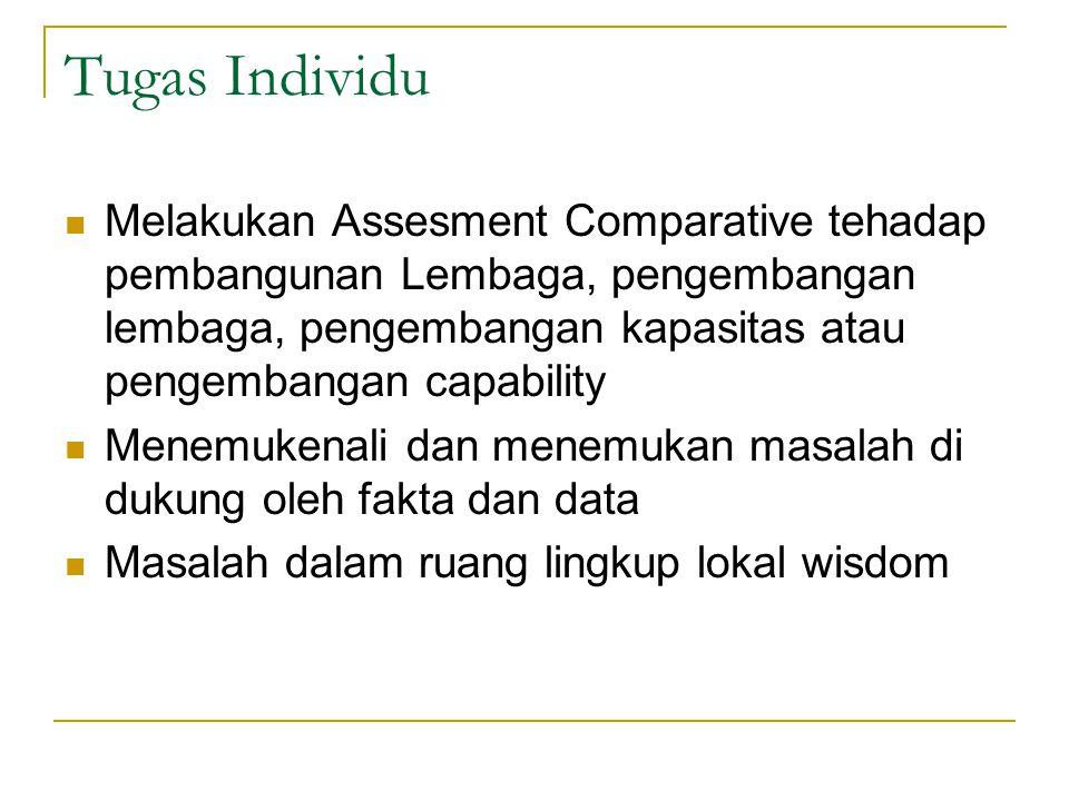 Tugas Individu Melakukan Assesment Comparative tehadap pembangunan Lembaga, pengembangan lembaga, pengembangan kapasitas atau pengembangan capability