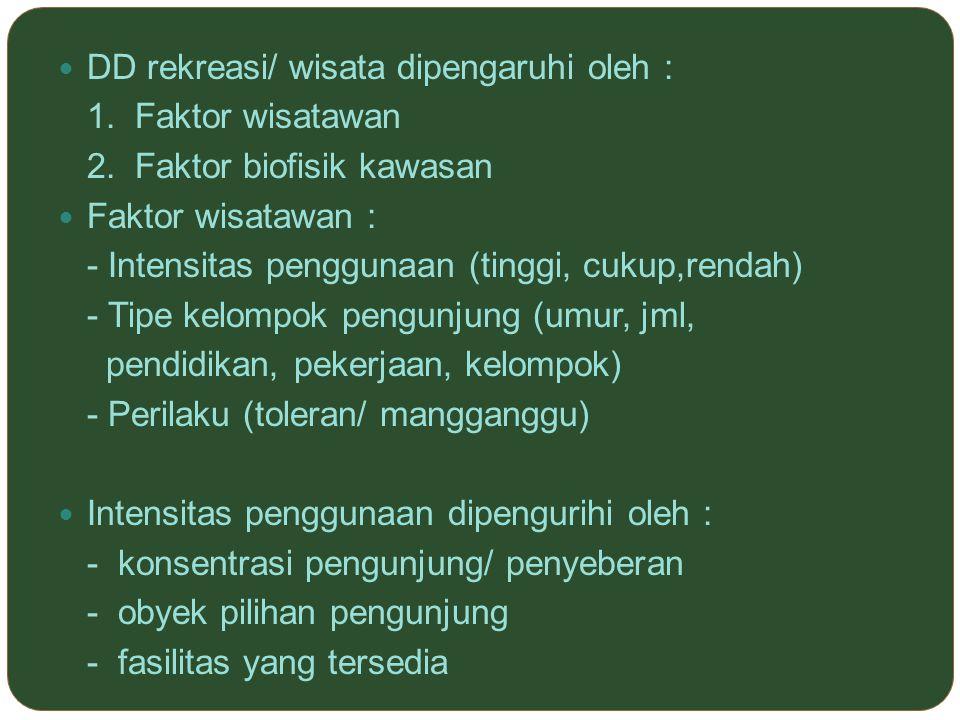 DD rekreasi/ wisata dipengaruhi oleh : 1. Faktor wisatawan 2. Faktor biofisik kawasan Faktor wisatawan : - Intensitas penggunaan (tinggi, cukup,rendah