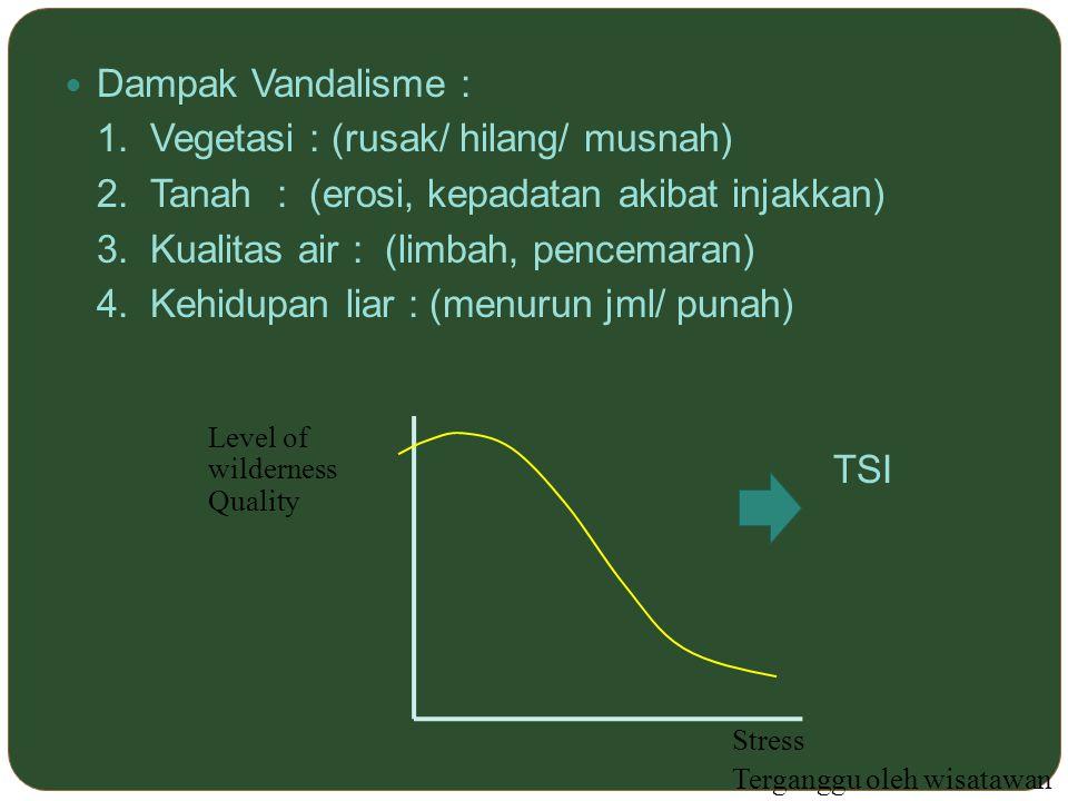 Dampak Vandalisme : 1. Vegetasi : (rusak/ hilang/ musnah) 2. Tanah : (erosi, kepadatan akibat injakkan) 3. Kualitas air : (limbah, pencemaran) 4. Kehi