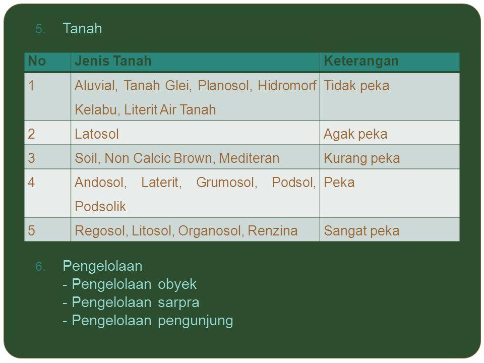 5. Tanah 5. Kondisi pengelolaan : - 6. Pengelolaan - Pengelolaan obyek - Pengelolaan sarpra - Pengelolaan pengunjung NoJenis TanahKeterangan 1 Aluvial