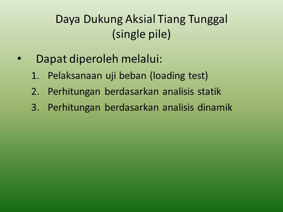 Faktor Adhesi  pada Tanah Kohesif untuk Tiang Pancang : 2.