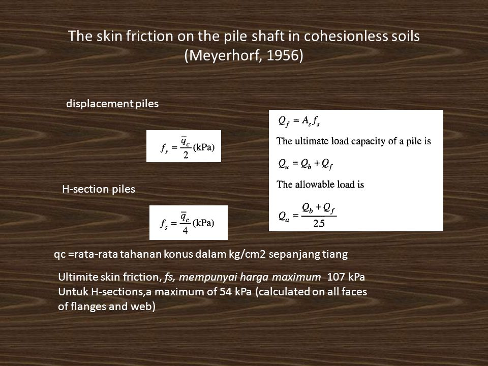 The skin friction on the pile shaft in cohesionless soils (Meyerhorf, 1956) displacement piles H-section piles qc =rata-rata tahanan konus dalam kg/cm