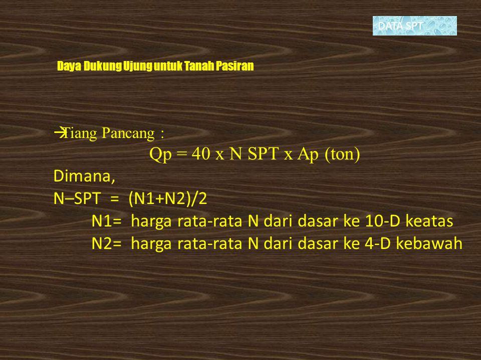 Daya Dukung Ujung untuk Tanah Pasiran  Tiang Pancang : Qp = 40 x N SPT x Ap (ton) Dimana, N–SPT = (N1+N2)/2 N1= harga rata-rata N dari dasar ke 10-D keatas N2= harga rata-rata N dari dasar ke 4-D kebawah DATA SPT
