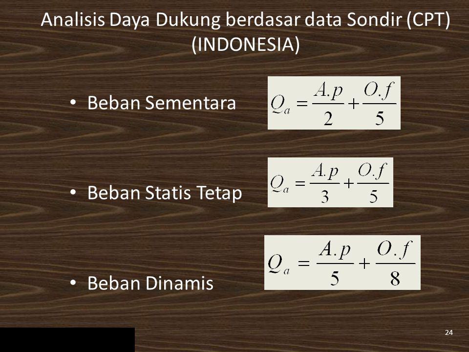 24 Analisis Daya Dukung berdasar data Sondir (CPT) (INDONESIA) Beban Sementara Beban Statis Tetap Beban Dinamis