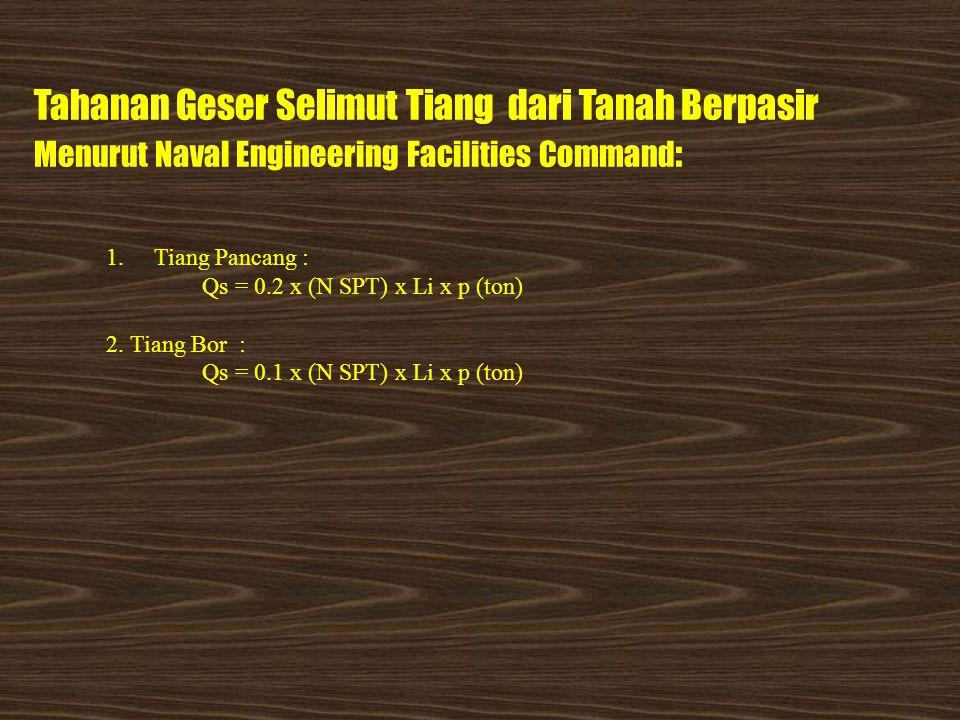 Tahanan Geser Selimut Tiang dari Tanah Berpasir Menurut Naval Engineering Facilities Command : 1.Tiang Pancang : Qs = 0.2 x (N SPT) x Li x p (ton) 2.