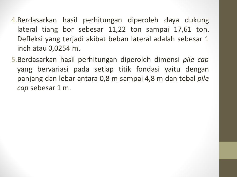 4.Berdasarkan hasil perhitungan diperoleh daya dukung lateral tiang bor sebesar 11,22 ton sampai 17,61 ton. Defleksi yang terjadi akibat beban lateral