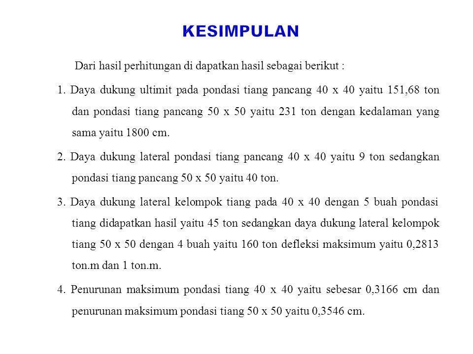 Dari hasil perhitungan di dapatkan hasil sebagai berikut : 1. Daya dukung ultimit pada pondasi tiang pancang 40 x 40 yaitu 151,68 ton dan pondasi tian