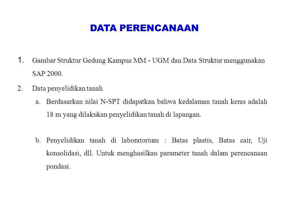 DATA PERENCANAAN 1. Gambar Struktur Gedung Kampus MM - UGM dan Data Struktur menggunakan SAP 2000. 2.Data penyelidikan tanah a.Berdasarkan nilai N-SPT