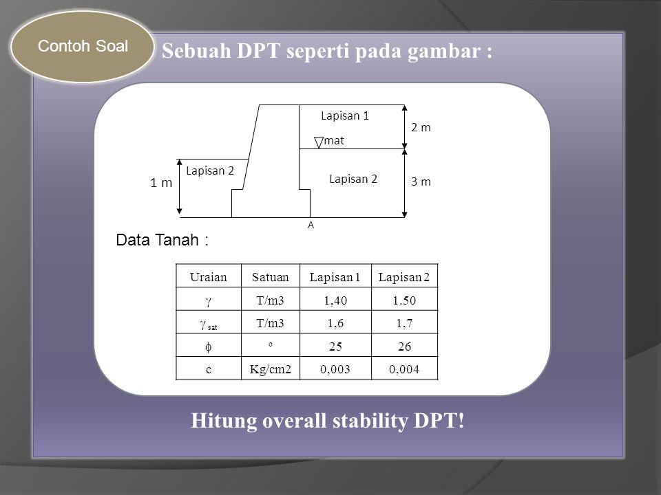 Sebuah DPT seperti pada gambar : Hitung overall stability DPT! Contoh Soal Data Tanah : Lapisan 1 mat Lapisan 2 A 1 m 2 m 3 m Uraian SatuanLapisan 1La