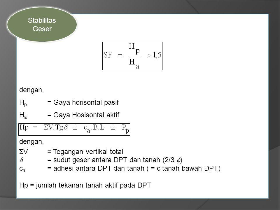 dengan, H p = Gaya horisontal pasif H a = Gaya Hosisontal aktif dengan,  V= Tegangan vertikal total  = sudut geser antara DPT dan tanah (2/3  ) c a