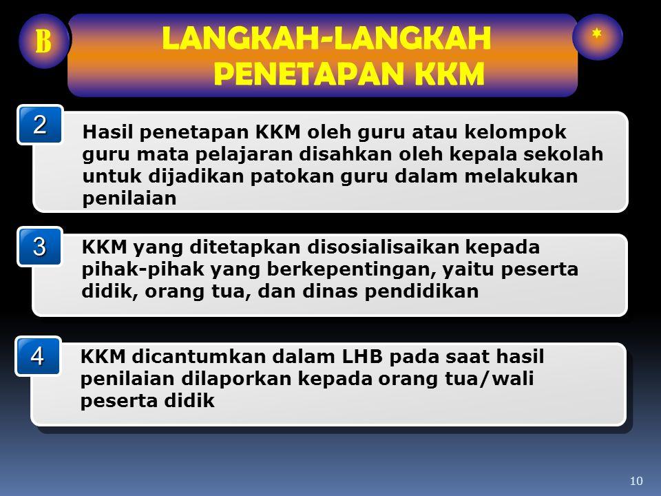102 Hasil penetapan KKM oleh guru atau kelompok guru mata pelajaran disahkan oleh kepala sekolah untuk dijadikan patokan guru dalam melakukan penilaia