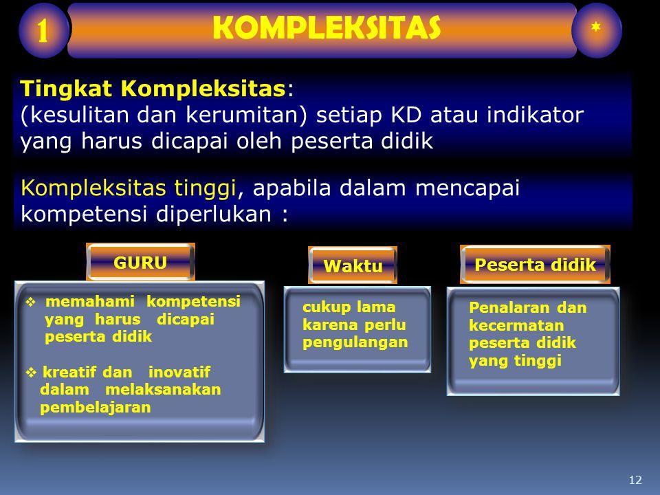 12 Tingkat Kompleksitas: (kesulitan dan kerumitan) setiap KD atau indikator yang harus dicapai oleh peserta didik Kompleksitas tinggi, apabila dalam m