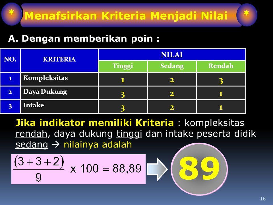 16 NO.KRITERIA NILAI TinggiSedangRendah 1Kompleksitas 123 2Daya Dukung 321 3Intake 321 Jika indikator memiliki Kriteria : kompleksitas rendah, daya du