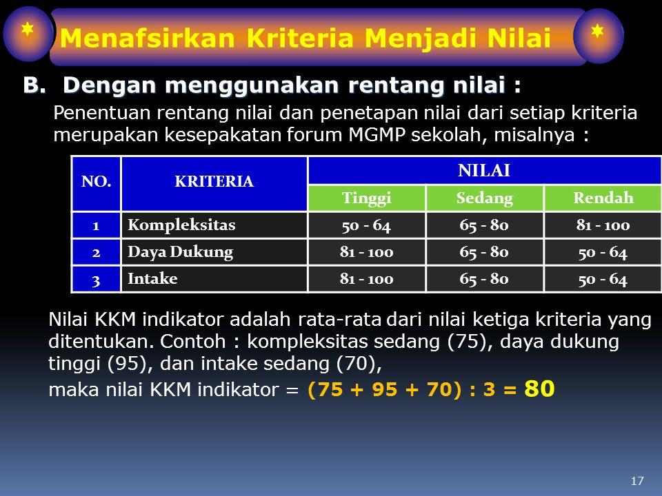 17 NO.KRITERIA NILAI TinggiSedangRendah 1Kompleksitas50 - 6465 - 8081 - 100 2Daya Dukung81 - 10065 - 8050 - 64 3Intake81 - 10065 - 8050 - 64 B. Dengan