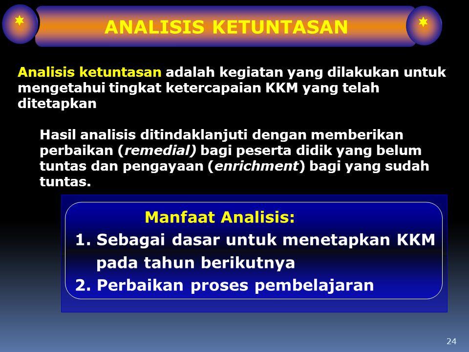 24 Analisis ketuntasan adalah kegiatan yang dilakukan untuk mengetahui tingkat ketercapaian KKM yang telah ditetapkan Hasil analisis ditindaklanjuti d