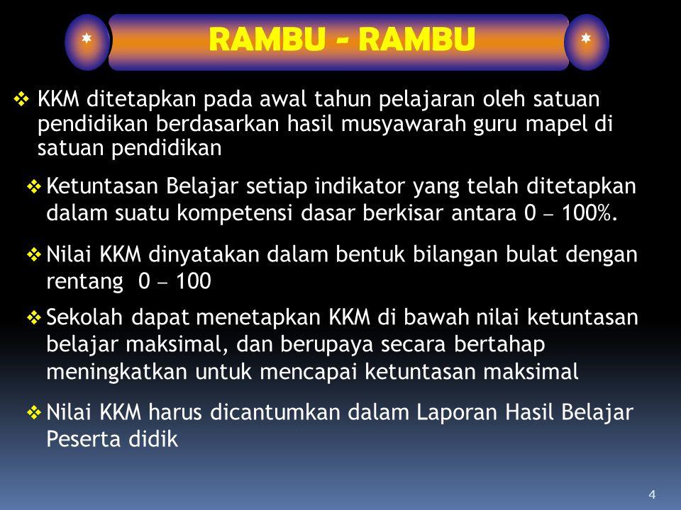 4  KKM ditetapkan pada awal tahun pelajaran oleh satuan pendidikan berdasarkan hasil musyawarah guru mapel di satuan pendidikan * RAMBU - RAMBU *  K