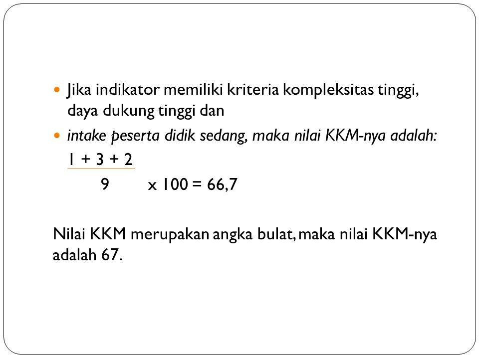 Jika indikator memiliki kriteria kompleksitas tinggi, daya dukung tinggi dan intake peserta didik sedang, maka nilai KKM-nya adalah: 1 + 3 + 2 9 x 100 = 66,7 Nilai KKM merupakan angka bulat, maka nilai KKM-nya adalah 67.
