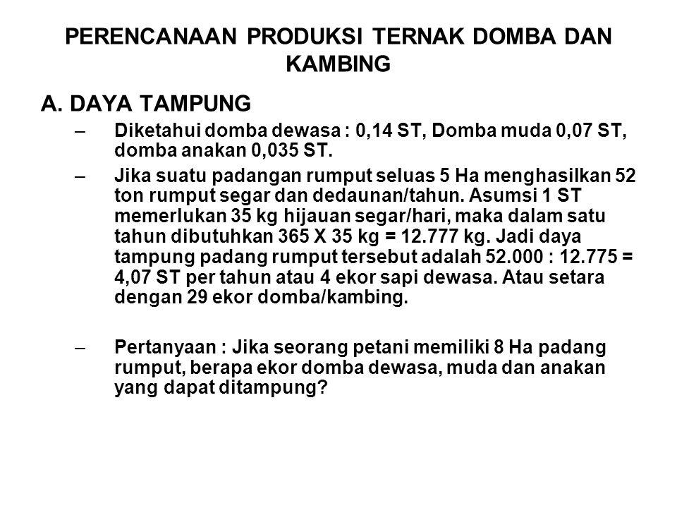 B.Daya Dukung Tanaman Pangan NoJenis TanamanDaya Dukung (ST/Ha) Jenis pakan 1Padi1,136Jerami 2Jagung4,986Jerami 3Singkong0,767Daun 4Ubi Jalar1,874Daun 5Kacang Kedelai1,269Jerami 6Kacang Tanah1,740Jerami