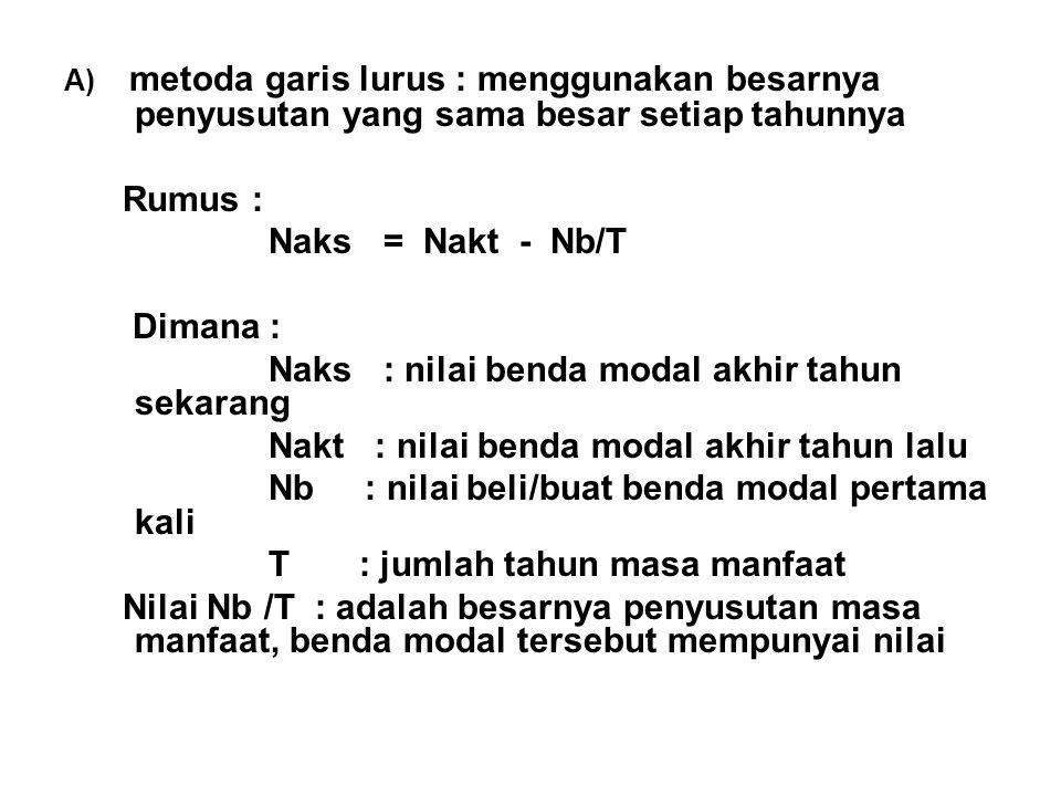 A) metoda garis lurus : menggunakan besarnya penyusutan yang sama besar setiap tahunnya Rumus : Naks = Nakt - Nb/T Dimana : Naks : nilai benda modal a
