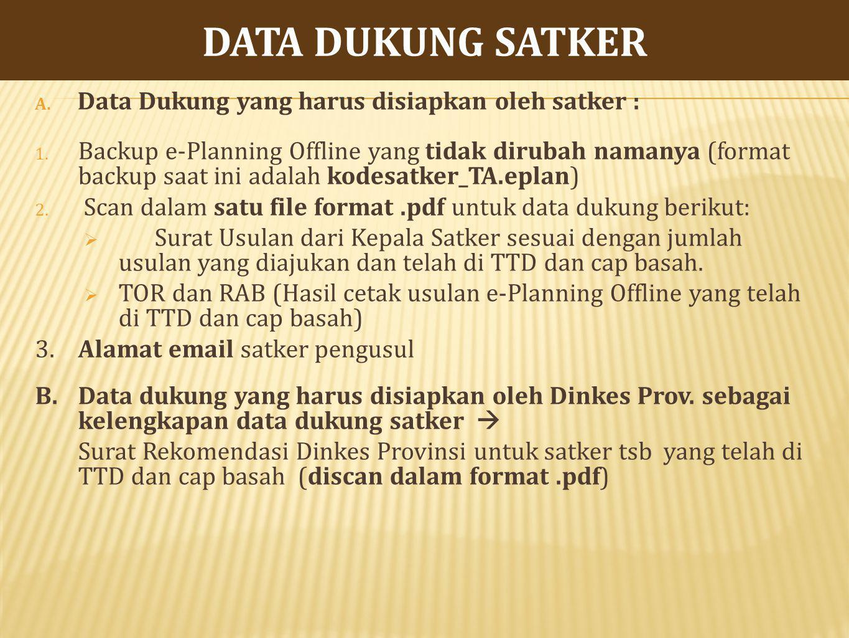 A.Data Dukung yang harus disiapkan oleh satker : 1.
