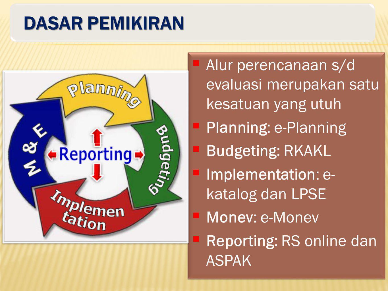 DASAR PEMIKIRAN  Alur perencanaan s/d evaluasi merupakan satu kesatuan yang utuh  Planning: e-Planning  Budgeting: RKAKL  Implementation: e- katalog dan LPSE  Monev: e-Monev  Reporting: RS online dan ASPAK  Alur perencanaan s/d evaluasi merupakan satu kesatuan yang utuh  Planning: e-Planning  Budgeting: RKAKL  Implementation: e- katalog dan LPSE  Monev: e-Monev  Reporting: RS online dan ASPAK